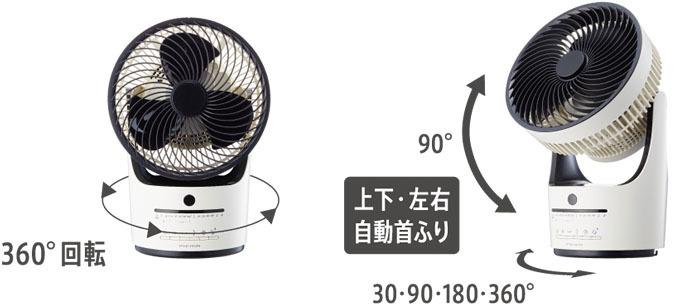 360度回転DCサーキュレーター.jpg